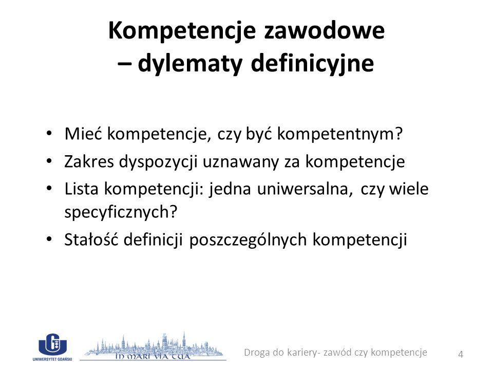 Kompetencje zawodowe - model kompetentnego działania Droga do kariery- zawód czy kompetencje 5 Źródło: Jurek, P.