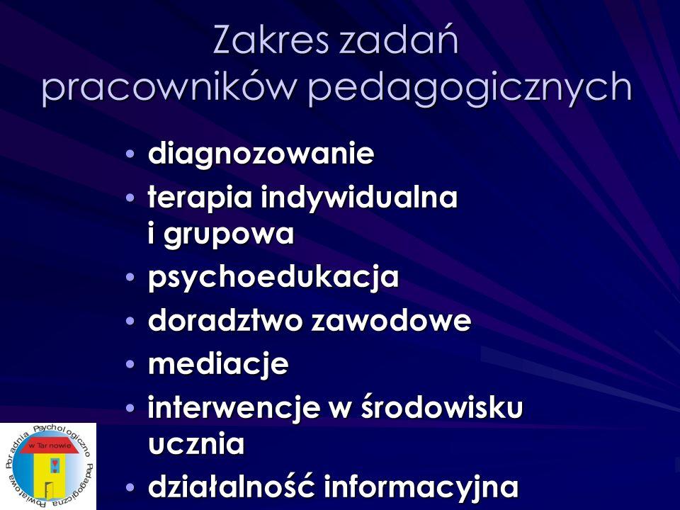 Pomoc psychologiczno-pedagogiczna i logopedyczna w roku szkolnym 2009/2010