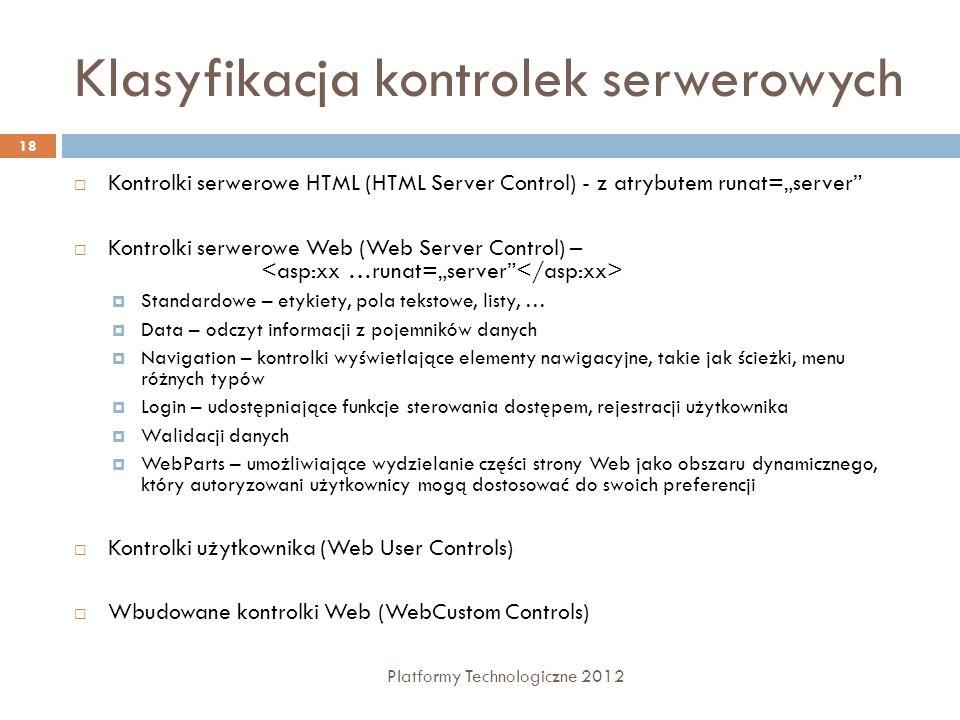 Zdarzenia w modelu klient - serwer Klient: Zazwyczaj używane tylko z kontrolkami HTML Interpretowane przez przeglądarkę Brak dostępu do zasobów serwera Używa Serwer: Używane z każdym typem kontrolki Kod jest kompilowany i uruchamiany na serwere Dostęp do zasobów serwera Używa lub 19 Platformy Technologiczne 2012 Internet.HTM Pages Internet.ASPX Pages