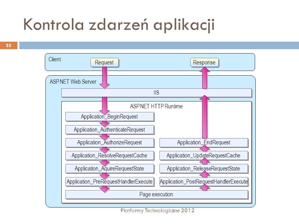 Zdarzenia aplikacji Platformy Technologiczne 2012 26 ZdarzenieOpis BeginRequestZgłaszane w momencie rozpoczynania obsługi żądania AuthenticateRequestZgłaszane gdy żądanie HTTP gotowe jest do uwierzytelnienia AuthorizeRequestZgłaszane gdy żądanie HTTP gotowe jest do autoryzacji ResolveRequestCacheUżywane przez moduł pamięci podręcznej w celu obsługi danego żądania jeśli jest już przechowywane w pamięci podręcznej AcquireRequestStateZgłaszane gdy aplikacja uzyska informacje o stanie (np.