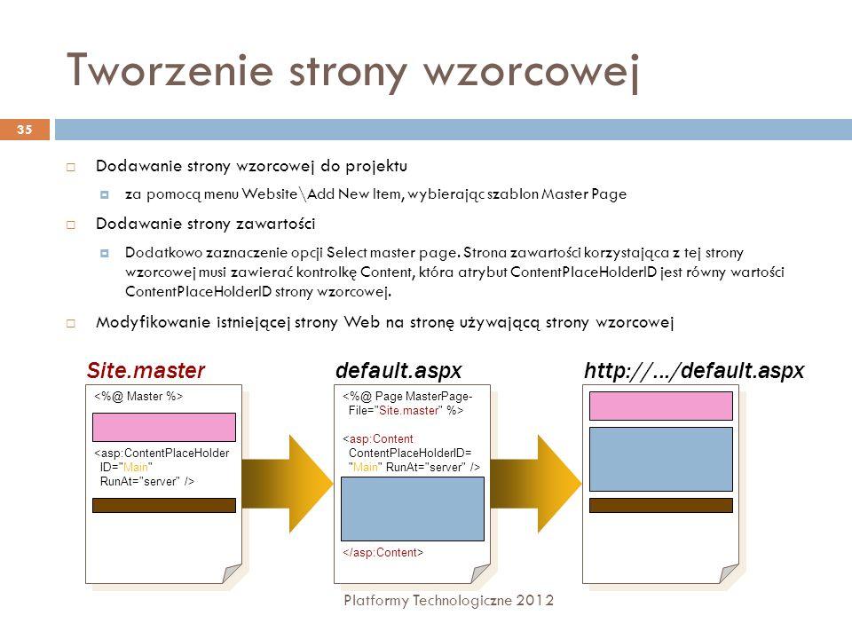 Definiowanie i korzystanie z szablonu Platformy Technologiczne 2012 36 ACME Inc.