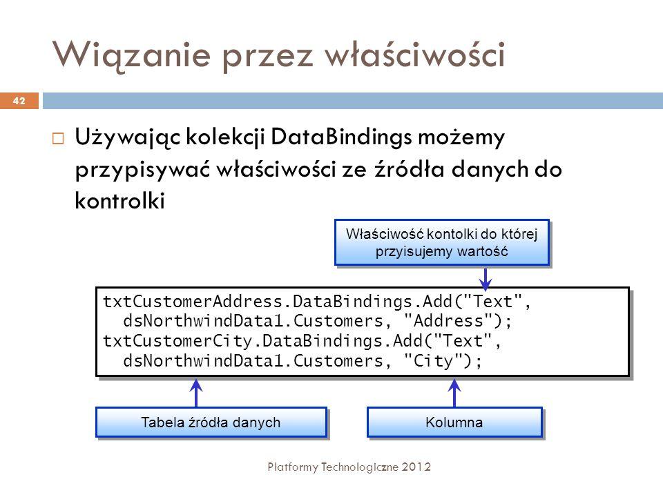 Wiązanie danych złożonych Platformy Technologiczne 2012 43 Wiązanie danych złożonych - gdy wiążemy kontrolkę listy (DropDownList,CheckBoxList, RadioButtonList, ListBox) lub kontrolkę iteracyjną (Repeater, DataList, DataGrid) z jedną lub kilkoma kolumnami danych WłaściwośćOpis DataSource DataSet zawierający dane DataMember DataTable w DataSet DataTextField Wyswietlane pole z DataTable DataValueField Pole, które po zaznaczeniu staje się wartością // data loading DataTable __dataTable; __dataTable = __dataHandler.Load(); // data binding DDList.DataSource = __dataTable; DDList.DataTextField = Name ; DDList.DataValueField = empID ; DDList.DataBind();
