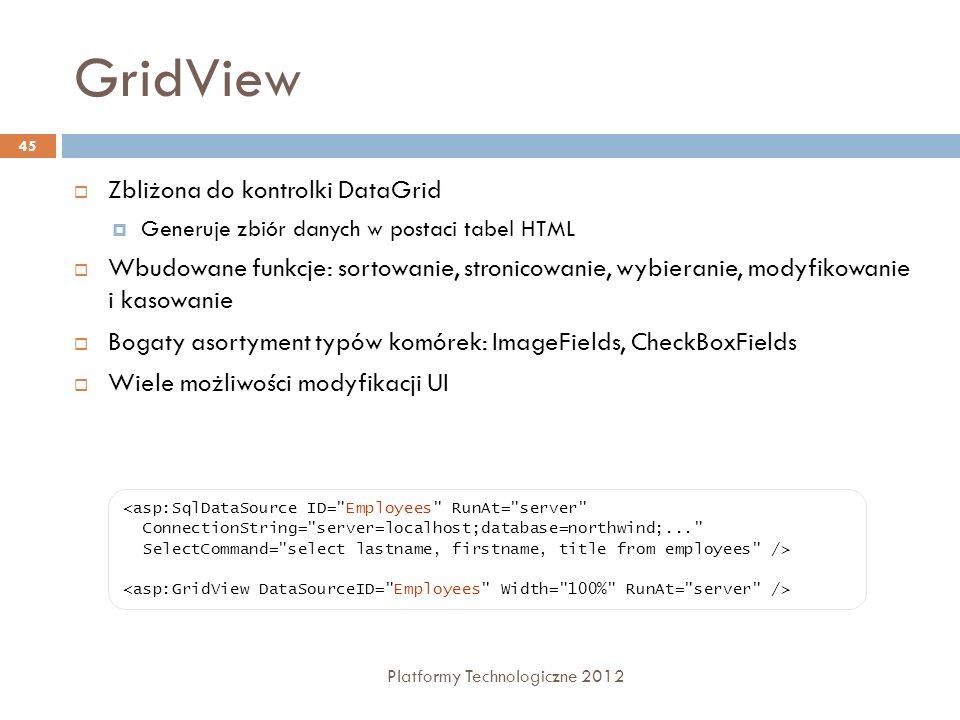 Typy komórek GridView Platformy Technologiczne 2012 46 NazwaOpis BoundFieldGeneruje kolumny z tekstem ButtonFieldGeneruje kolumny z przyciskami (push button, image, or link) CheckBoxFieldGeneruje kolumny z polem wyboru dla typu Bool CommandFieldGeneruje kontrolki dla wyboru i edycji danych w GridView HyperLinkFieldGeneruje kolumny z łączami ImageFieldGeneruje kolumny z obrazkami TemplateFieldGeneruje kolumny z użyciem szablonów HTML