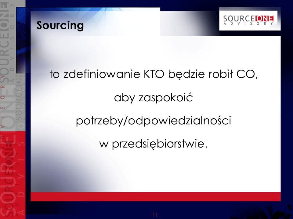 12 Zmiana kolejności decyzji Było KTO.CO. GDZIE. JAK.