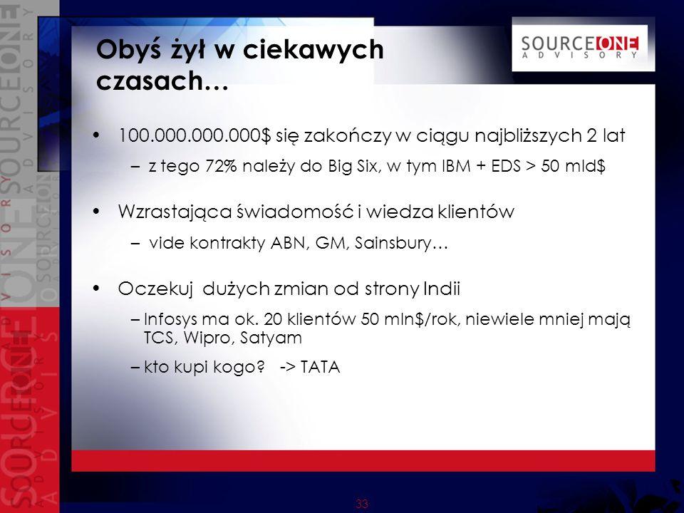 Dziękujemy www.sourceone.pl SourceOne Advisory s.j.