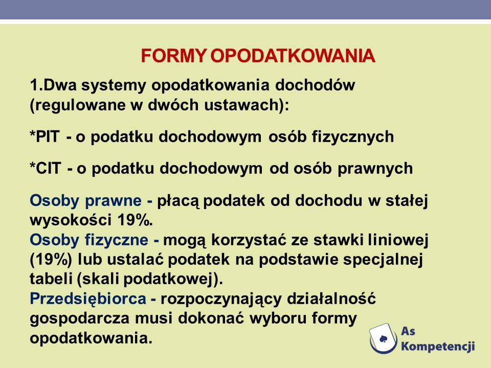 2.Formy opodatkowania: a) na podstawie skali podatkowej.