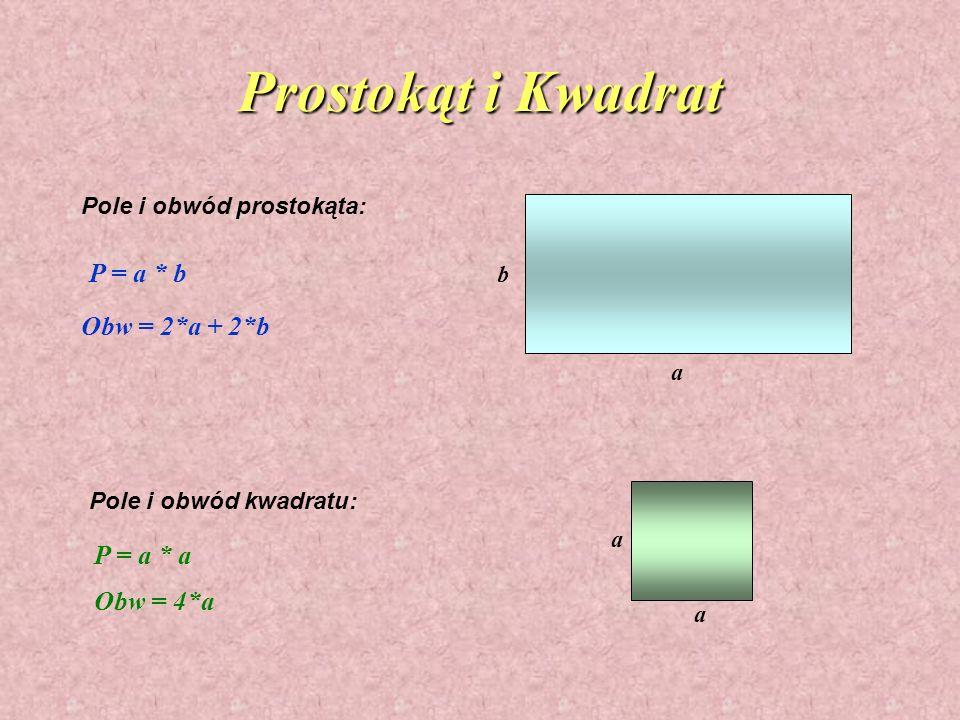 Prostokąt i Kwadrat b a a a Pole i obwód prostokąta: Pole i obwód kwadratu: P = a * b Obw = 2*a + 2*b P = a * a Obw = 4*a