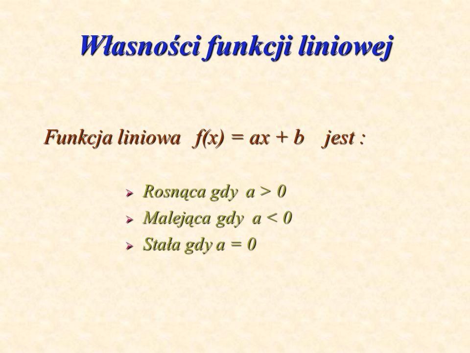 Własności funkcji liniowej Rosnąca gdy a > 0 Rosnąca gdy a > 0 Malejąca gdy a < 0 Malejąca gdy a < 0 Stała gdy a = 0 Stała gdy a = 0 Funkcja liniowa f(x) = ax + b jest :