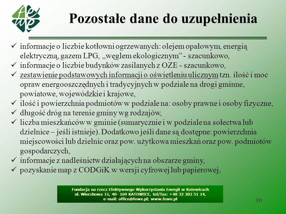 11 Identyfikacja problemów Fundacja na rzecz Efektywnego Wykorzystania Energii w Katowicach ul.