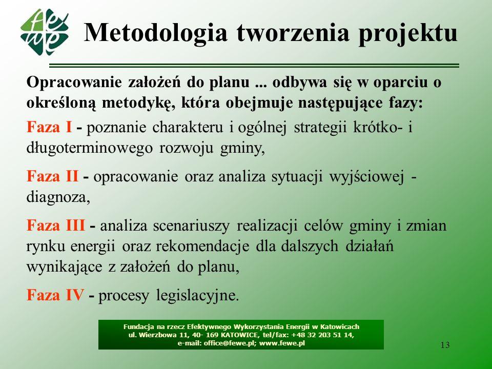 14 Metodologia tworzenia projektu i zawartość merytoryczna Fundacja na rzecz Efektywnego Wykorzystania Energii w Katowicach ul.