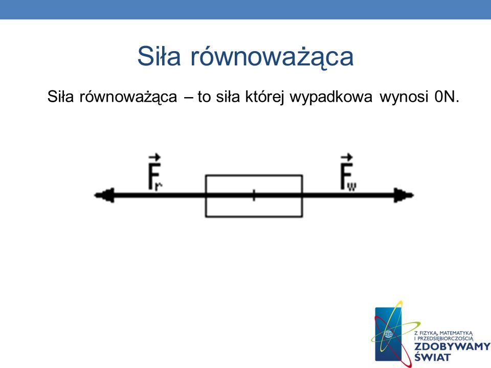Składanie sił Składanie sił - jest to rysunkowe znalezienie siły wypadkowej.