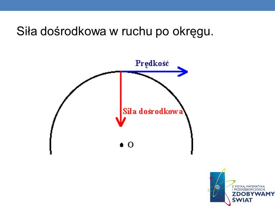Siła bezwładności - siła pojawiająca się w nie inercjalnym układzie odniesienia, będąca wynikiem przyspieszenia tego układu.