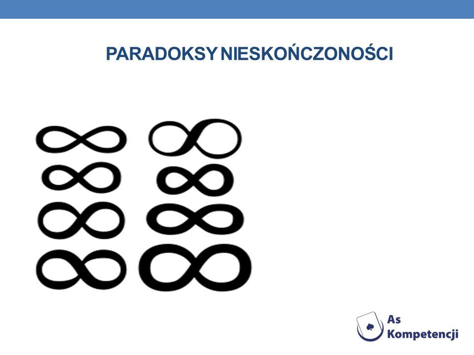 KILKA DEFINICJI… Paradoks - w uproszczeniu, jest to coś (np.