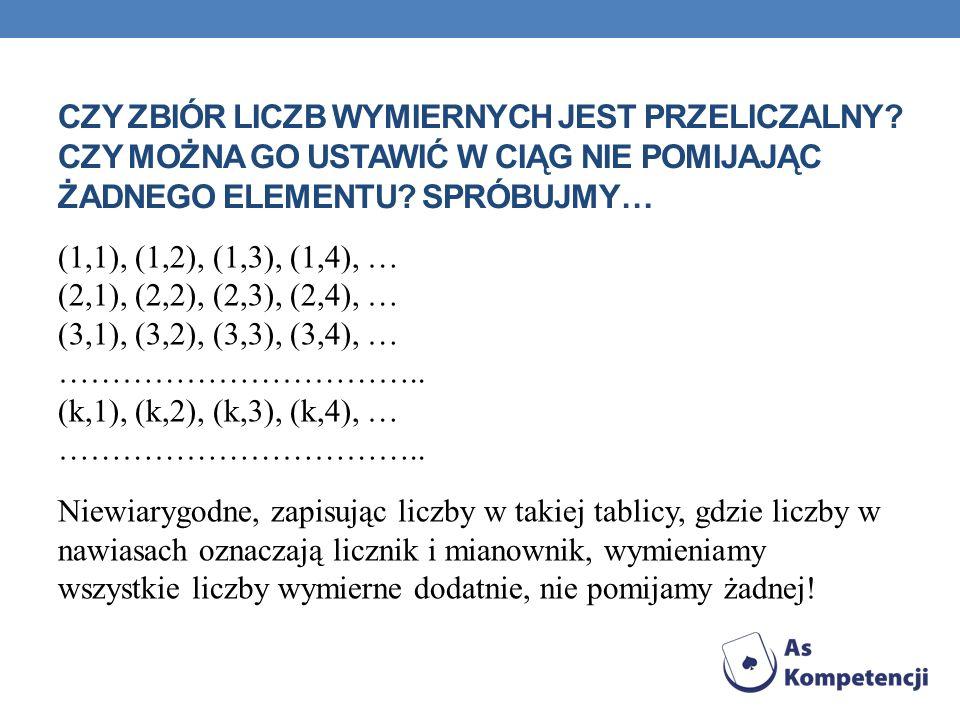 WNIOSEK… Oznacza to, że zbiór liczb wymiernych jest równoliczny ze zbiorem liczb naturalnych, co przeczy intuicji.