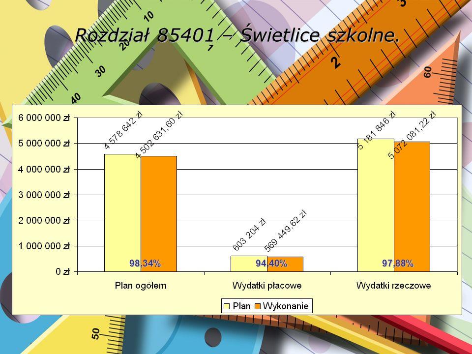 Rozdział 85406 – Poradnie psychologiczno-pedagogiczne. 98,77%97,95%99,96%98,69%