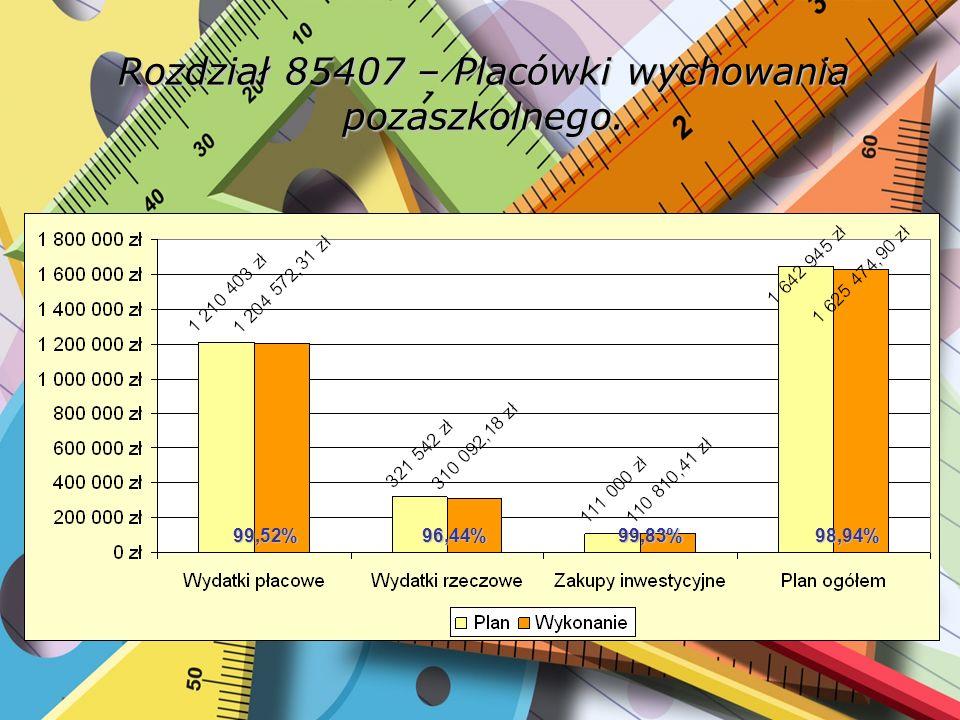 Dziękujemy za obejrzenie prezentacji. www.dbfo-wola.waw.pl