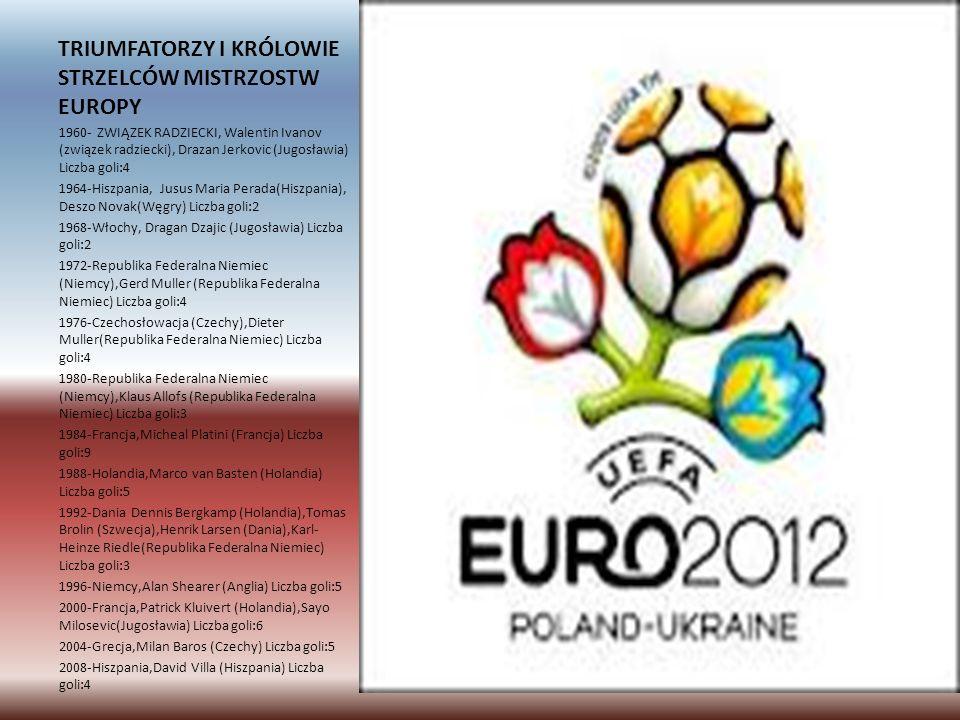Stadiony na EURO 2012 Mecze Euro 2012 będą na 4 stadionach w Polsce i 4 stadionach na Ukrainie.