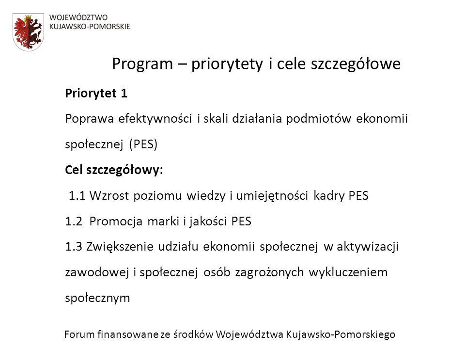 Priorytet 2 Stworzenie kompleksowego systemu wspierania ekonomii społecznej w województwie kujawsko-pomorskim Cel szczegółowy: 2.1 Rozwój infrastrukturalnego systemu wsparcia ekonomii społecznej w województwie 2.2 Rozwój instytucjonalnego wsparcia ekonomii społecznej w regionie Program – priorytety i cele szczegółowe Forum finansowane ze środków Województwa Kujawsko-Pomorskiego