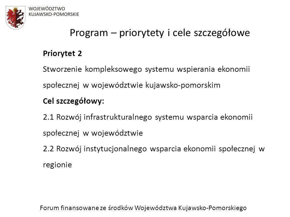 Priorytet 3 Współpraca podmiotów ekonomii społecznej z administracją publiczną i innymi podmiotami Cel szczegółowy: 3.1 Wzmocnienie roli ekonomii społecznej w rozwoju społeczności lokalnych 3.2 Rozwój lokalnych partnerstw na rzecz ekonomii społecznej 3.3 Rozwój form współpracy i wsparcia PES ze strony samorządów lokalnych i innych partnerów Program – priorytety i cele szczegółowe Forum finansowane ze środków Województwa Kujawsko-Pomorskiego