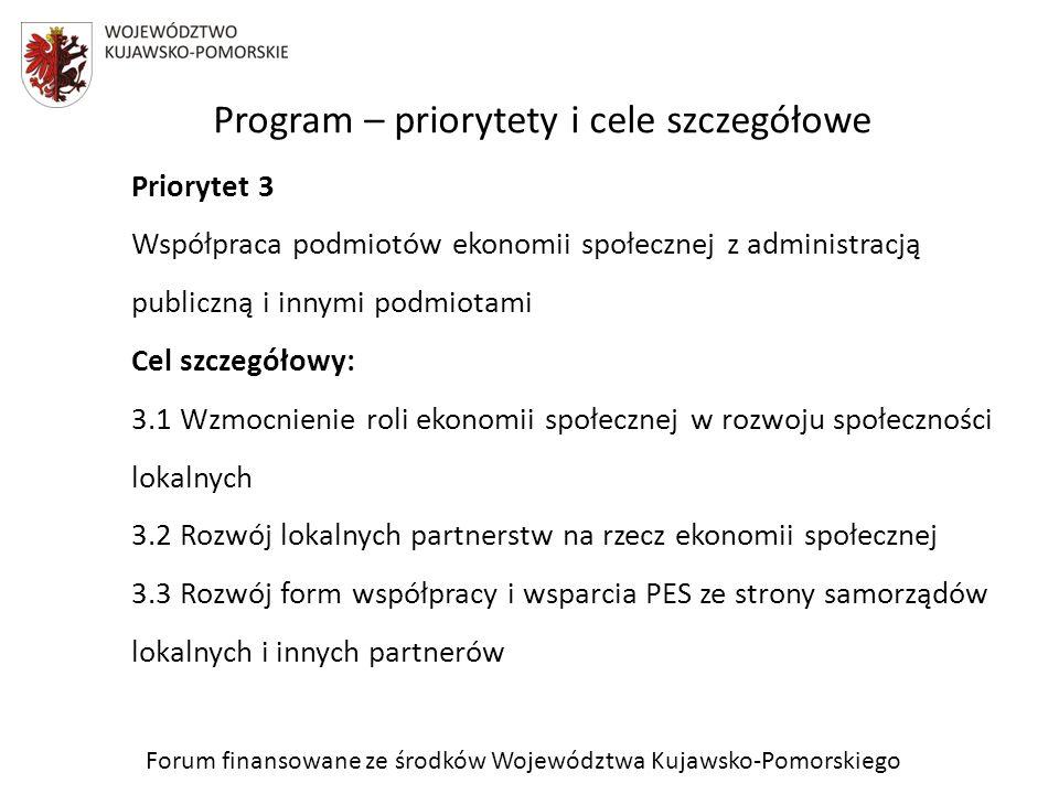 Priorytet 4 Wzrost świadomości społecznej wśród mieszkańców regionu na temat ekonomii społecznej Cel szczegółowy: 4.1 Monitorowanie wpływu ekonomii społecznej na włączenie społeczne 4.2 Popularyzacja ekonomii społecznej w społeczeństwie regionu 4.3 Włączanie wiedzy na temat ekonomii społecznej do systemu kształcenia formalnego i nieformalnego Program – priorytety i cele szczegółowe Forum finansowane ze środków Województwa Kujawsko-Pomorskiego