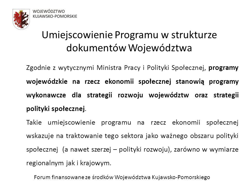Forum finansowane ze środków Województwa Kujawsko-Pomorskiego Umiejscowienie Programu w strukturze dokumentów Województwa Kujawsko-Pomorski Program odwołuje się do Strategii Rozwoju Województwa: Wprost do 3 priorytetu obowiązującej Strategii Rozwoju Województwa Kujawsko – Pomorskiego na lata 2007-2020 (Rozwój zasobów ludzkich).