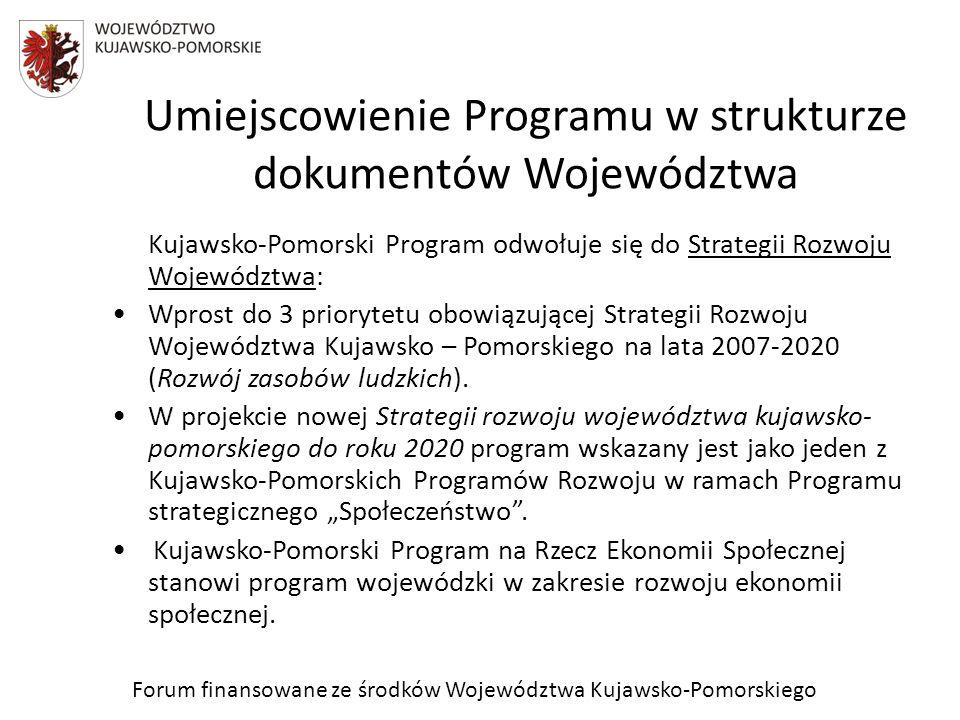 Forum finansowane ze środków Województwa Kujawsko-Pomorskiego Umiejscowienie Programu w strukturze dokumentów Województwa Kujawsko-Pomorski Program odwołuje się do RPO na lata 2014-2020.