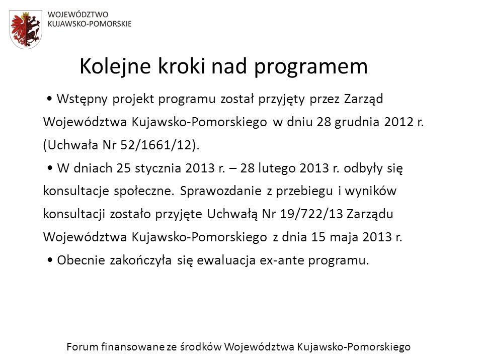 Cel główny: Zwiększenie udziału ekonomii społecznej w realizacji regionalnych i lokalnych polityk publicznych w województwie kujawsko- pomorskim 4 Priorytety 11 Celów szczegółowych 34 Kierunki interwencji Harmonogram realizacji programu Wskaźniki realizacji programu Struktura Programu Forum finansowane ze środków Województwa Kujawsko-Pomorskiego