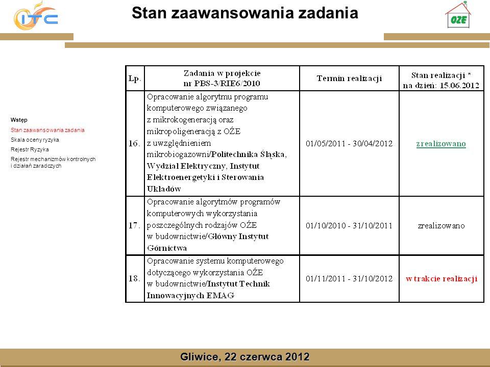 Gliwice, Lipiec 2008 Stan zaawansowania zadania Wstęp Stan zaawansowania zadania Skala oceny ryzyka Rejestr Ryzyka Rejestr mechanizmów kontrolnych i działań zaradczych