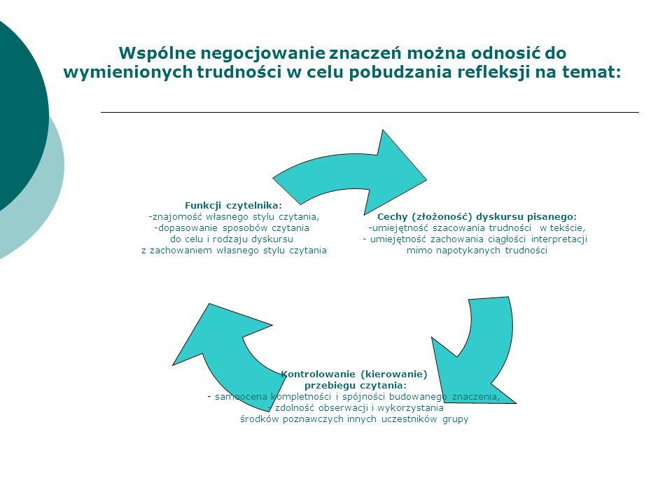 Przykład: konstruowanie znaczenia we współdziałaniu z grupą (indukowanie znaczeń poprzez propozycje przykładów i kontrprzykładów typów tekstu) Przykład ilustruje wykorzystanie podejścia indukcyjnego na lekcji języka francuskiego jako obcego dla poziomu zaawansowanego i ma na celu wyjaśnienie zasad proponowanego podejścia.