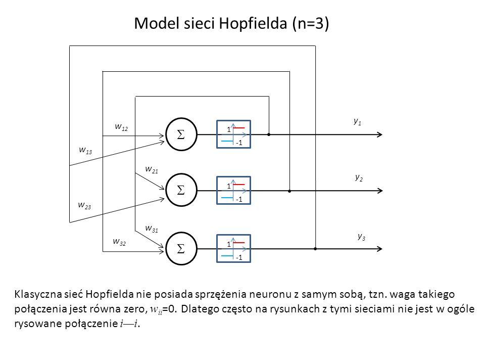 Klasyczna sieć Hopfielda jest siecią jednowarstwową składającą się z neuronów połączonych każdy z każdym z wyjątkiem sprzężenia neuronu samego ze sobą.