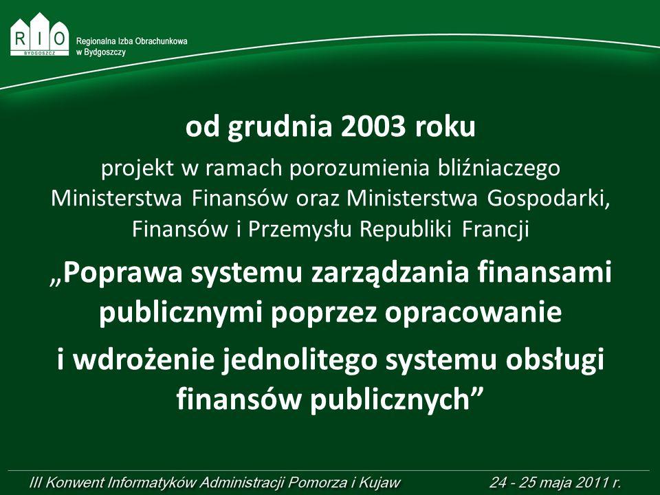 W ramach umowy międzynarodowej finansowanej ze środków Phare powstały dwa systemy: TREZOR (obejmujący sferę budżetu państwa) oraz BeSTi@ (dla budżetów jednostek samorządu terytorialnego).