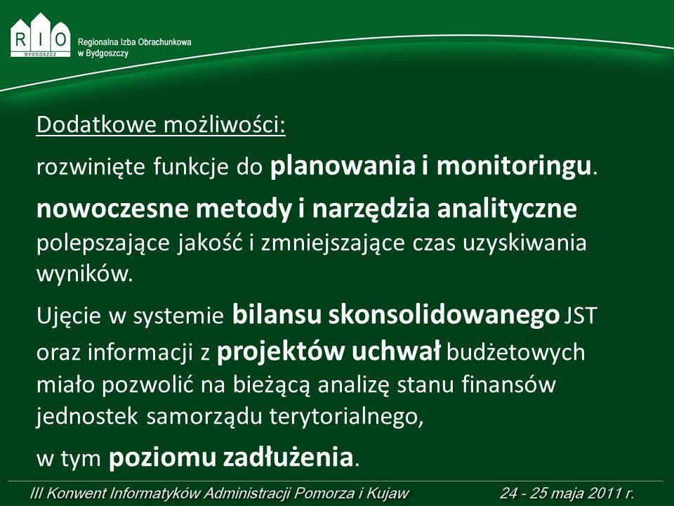 2006 rok robocza nazwa System Zarządzania Budżetami Jednostek Samorządu Terytorialnego finalna skrócona nazwa BeSTi@ Dane z systemu wykorzystywane były dodatkowo na potrzeby GUS i Eurostat.