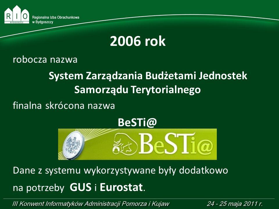 od 2 kwartału 2006 roku obowiązek stosowania elektronicznego systemu zarządzania budżetami jst - BeSTi@ Wymiana danych odbywa się w ramach systemu (bez dodatkowego wykorzystywania dyskietek poczty e- mail) poprzez tzw.