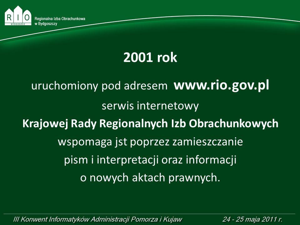 2004 r ok udostępniono jednostkom samorządowym konta poczty elektronicznej wg schematu: nazwajst@xx.jst.net.pl np.