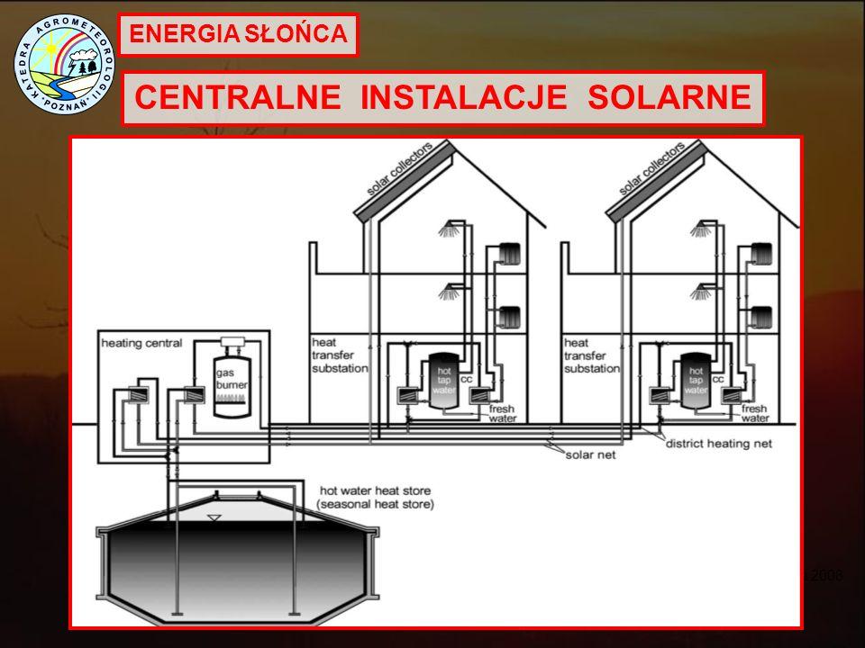 ENERGIA SŁOŃCA CENTRALNE INSTALACJE SOLARNE European Solar Thermal Industry Federation.