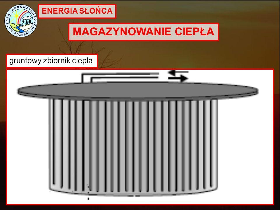 ENERGIA SŁOŃCA MAGAZYNOWANIE CIEPŁA European Solar Thermal Industry Federation.