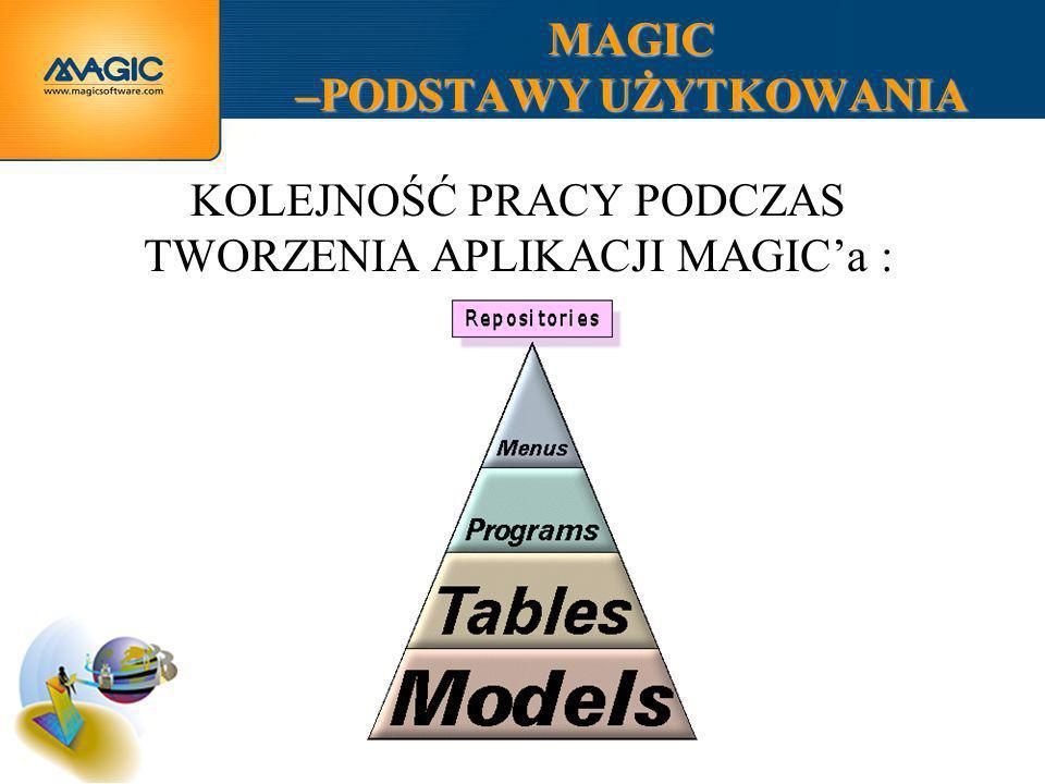 MAGIC –PODSTAWY UŻYTKOWANIA NAJCZĘŚCIEJ UŻYWANE IKONY PODCZAS TWORZENIA APLIKACJI MAGICa.