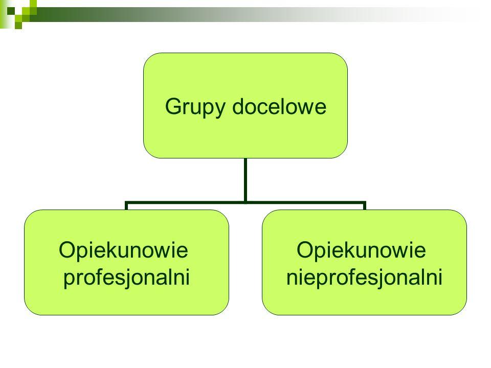 Opiekunowie nieprofesjonalni Problem kompetencji Problem relacji Problem zapętlenia ról