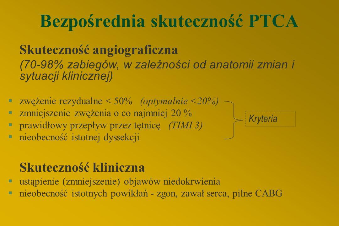Bezpośrednia skuteczność PTCA Skuteczność angiograficzna (70-98% zabiegów, w zależności od anatomii zmian i sytuacji klinicznej) §zwężenie rezydualne < 50% (optymalnie <20%) §zmniejszenie zwężenia o co najmniej 20 % §prawidłowy przepływ przez tętnicę (TIMI 3) §nieobecność istotnej dyssekcji Skuteczność kliniczna §ustąpienie (zmniejszenie) objawów niedokrwienia §nieobecność istotnych powikłań - zgon, zawał serca, pilne CABG Kryteria