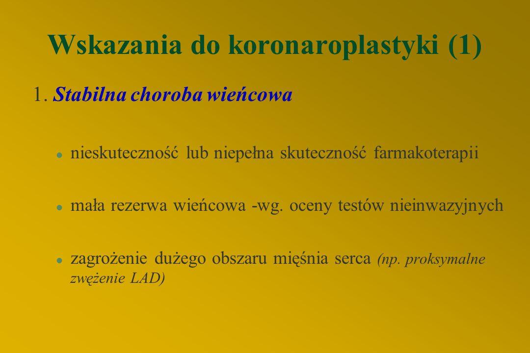 Wskazania do koronaroplastyki (1) 1.