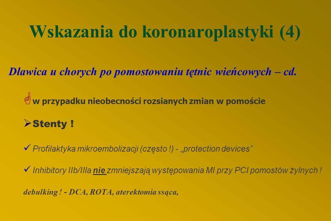 Wskazania do koronaroplastyki (4) Dławica u chorych po pomostowaniu tętnic wieńcowych – cd.