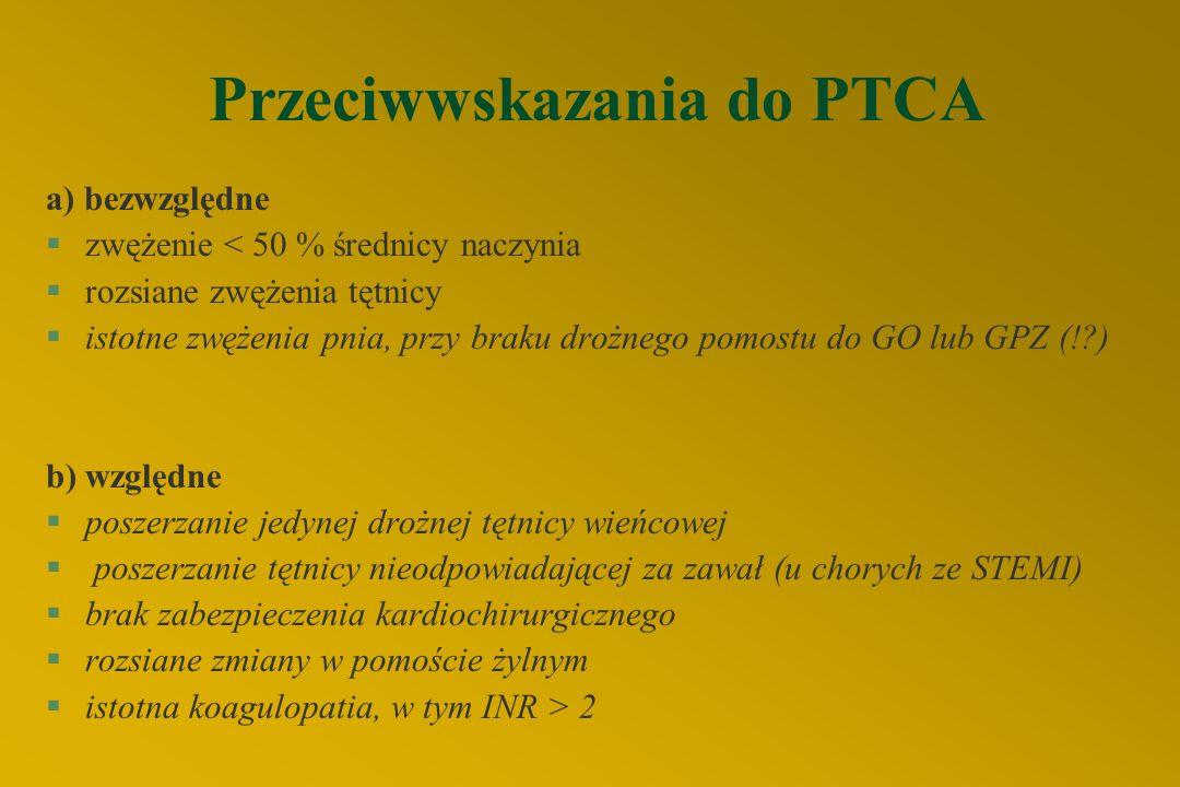 Przeciwwskazania do PTCA a) bezwzględne §zwężenie < 50 % średnicy naczynia §rozsiane zwężenia tętnicy §istotne zwężenia pnia, przy braku drożnego pomostu do GO lub GPZ (!?) b) względne §poszerzanie jedynej drożnej tętnicy wieńcowej § poszerzanie tętnicy nieodpowiadającej za zawał (u chorych ze STEMI) §brak zabezpieczenia kardiochirurgicznego §rozsiane zmiany w pomoście żylnym §istotna koagulopatia, w tym INR > 2