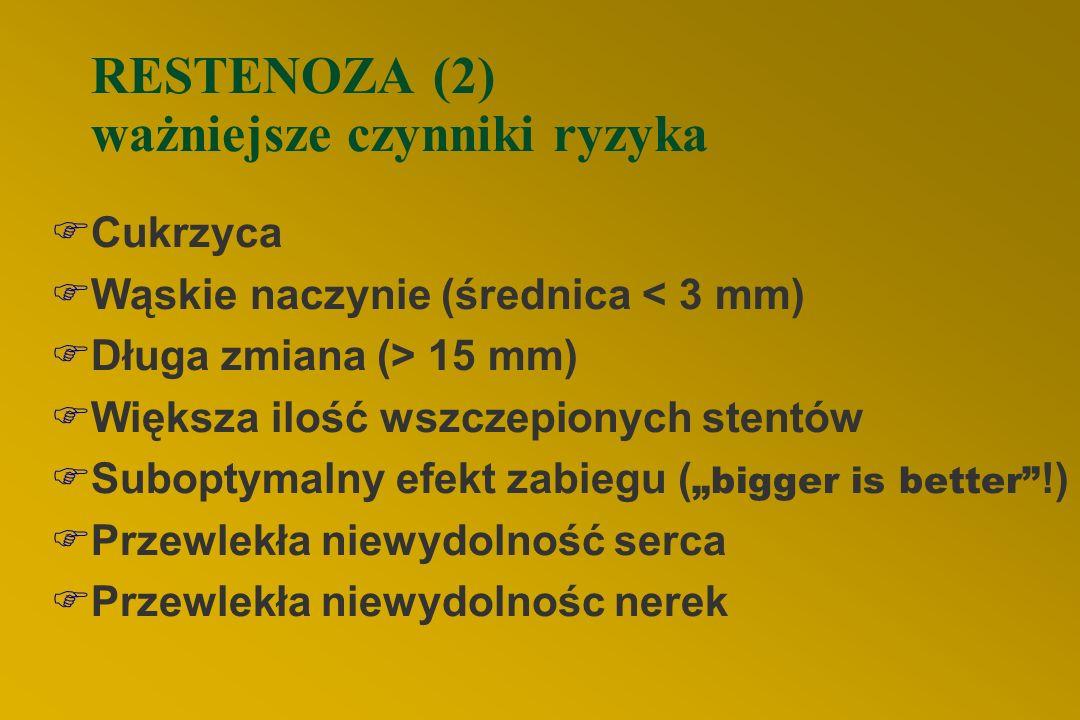 """RESTENOZA (2) ważniejsze czynniki ryzyka  Cukrzyca  Wąskie naczynie (średnica < 3 mm)  Długa zmiana (> 15 mm)  Większa ilość wszczepionych stentów  Suboptymalny efekt zabiegu ( """"bigger is better !)  Przewlekła niewydolność serca  Przewlekła niewydolnośc nerek"""