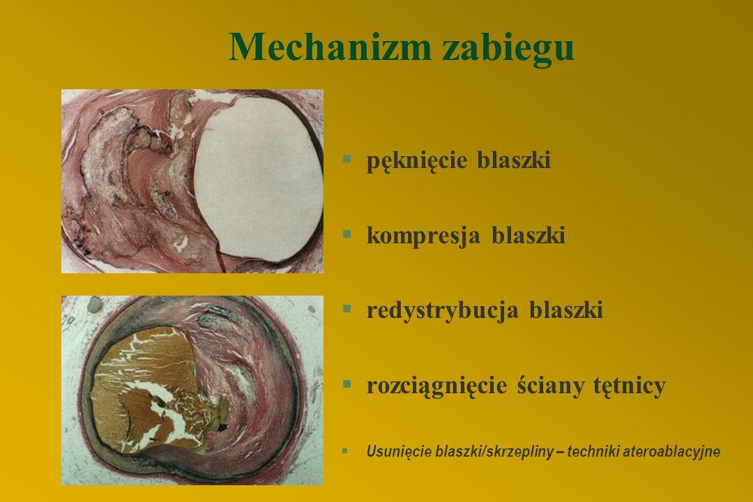 Mechanizm zabiegu §pęknięcie blaszki §kompresja blaszki §redystrybucja blaszki §rozciągnięcie ściany tętnicy § Usunięcie blaszki/skrzepliny – techniki ateroablacyjne