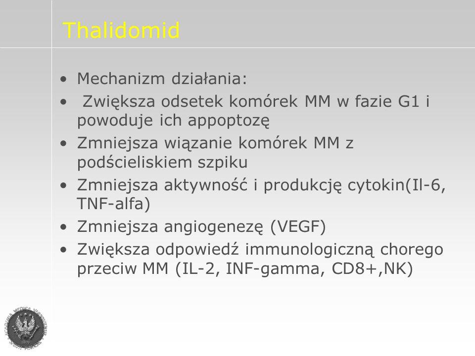 Thalidomid Dawkowanie: 50-100mg/d p.o (200-800mg/d p.os.) Łączony z dexamethasonem (2x200mg i.v 1-4 dnia) daje 70-80% remisji u nieleczonych uprzednio chorych Brak oceny długotrwałej takiego leczenia Brak randomizowanych dużych badań klinicznych Częste efekty uboczne: spowolnienie, zaparcia, neuropatia obwodowa i zakrzepica żylna