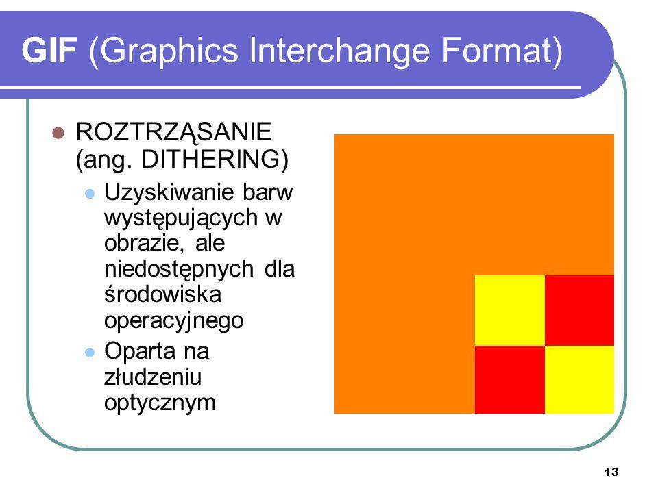 14 GIF (Graphics Interchange Format) ROZTRZĄSANIE (ang.