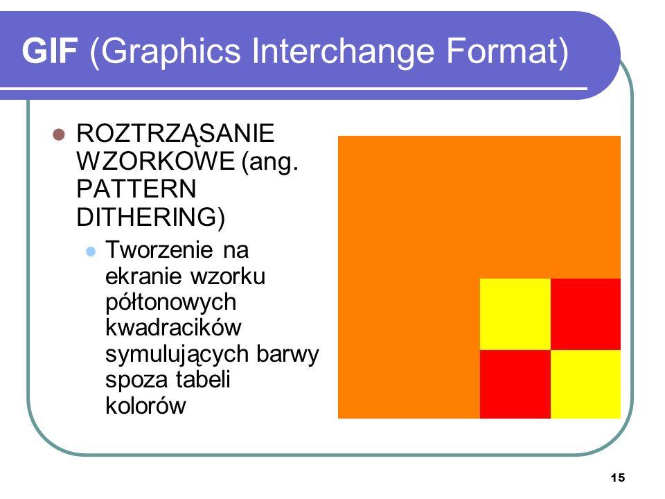 16 GIF (Graphics Interchange Format) PRZEZROCZYSTOŚĆ (ang.