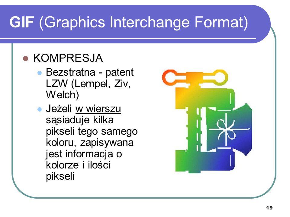 20 GIF (Graphics Interchange Format) ZALETY: Stosunkowo mała objętość dzięki bezstratnej kompresji Przezroczystość (ale tylko JEST/NIE MA) Animacja Przeplot Możliwość optymalizacji palety kolorów WADY: Tylko 256 kolorów Ryzyko niewłaściwego wyświetlania w niektórych przeglądarkach i systemach Licencja na format i kompresję