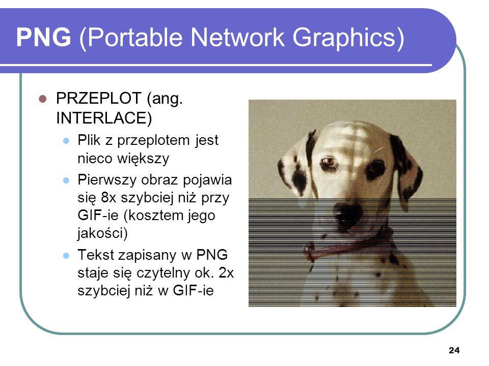 25 PNG (Portable Network Graphics) WYŚWIETLANIE SEKWENCYJNE (PROGRESYWNE) Wpierw wyświetlane są kontury, a potem dochodzą kolejne szczegóły Obraz zapisany progresywnie jest nieco większy