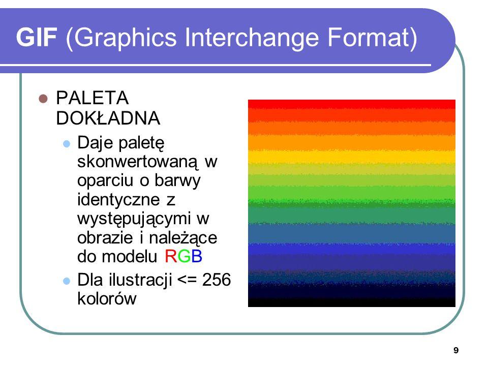 10 GIF (Graphics Interchange Format) PALETA BEZPIECZNA WWW Opiera się na 216 barwach indeksowanej palety kolorów Zapewnia jednakowe wyświetlanie w dowolnym systemie i przeglądarce